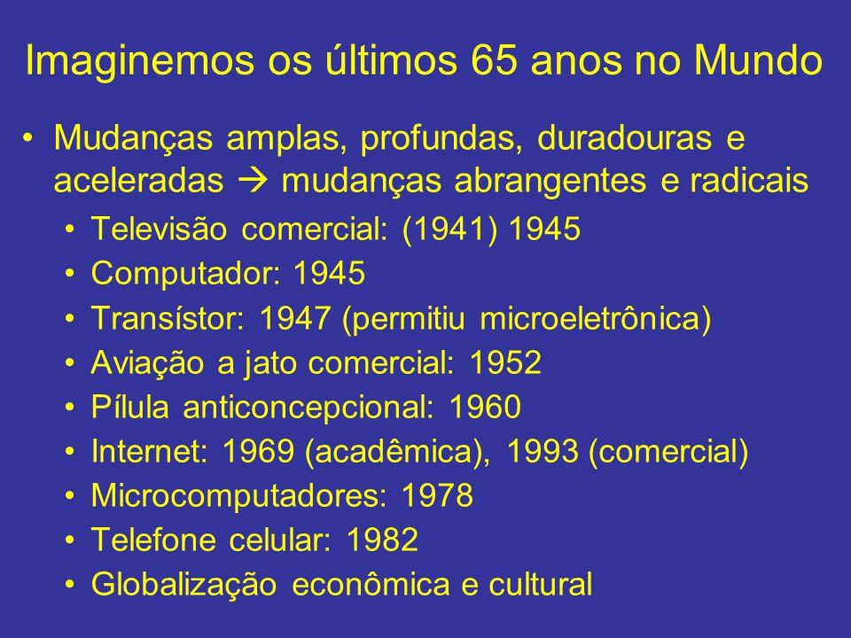 Imaginemos os últimos 65 anos no Mundo Mudanças amplas, profundas, duradouras e aceleradas mudanças abrangentes e radicais Televisão comercial: (1941)