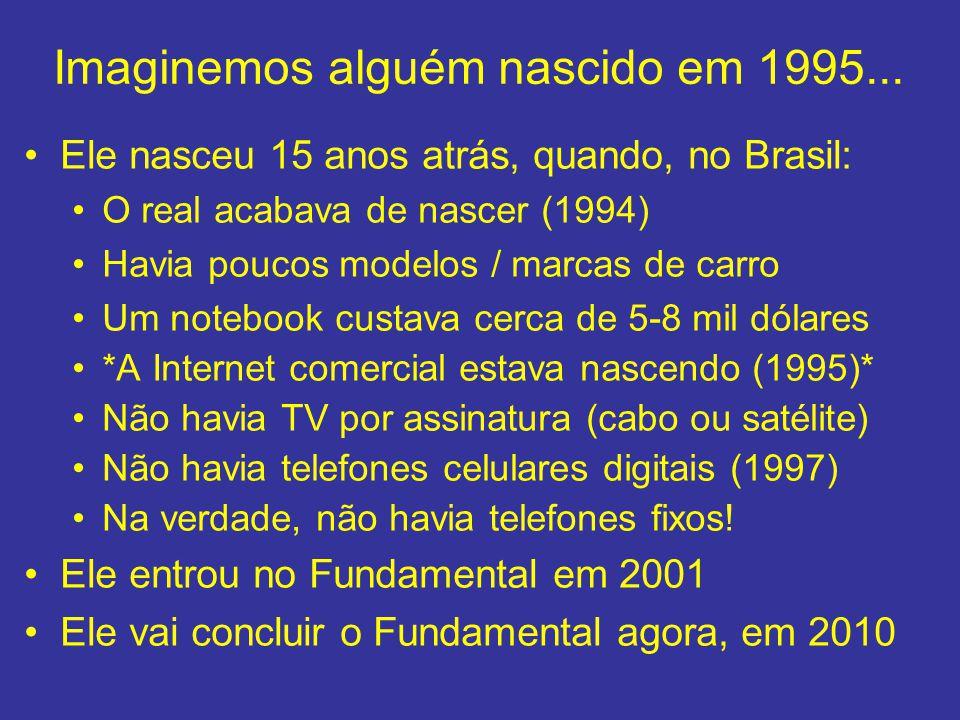 Imaginemos alguém nascido em 1995... Ele nasceu 15 anos atrás, quando, no Brasil: O real acabava de nascer (1994) Havia poucos modelos / marcas de car
