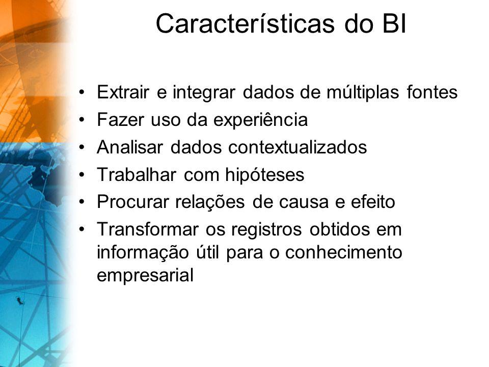 Características do BI Extrair e integrar dados de múltiplas fontes Fazer uso da experiência Analisar dados contextualizados Trabalhar com hipóteses Pr