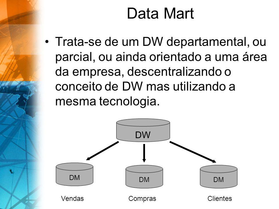 Data Mart Trata-se de um DW departamental, ou parcial, ou ainda orientado a uma área da empresa, descentralizando o conceito de DW mas utilizando a me