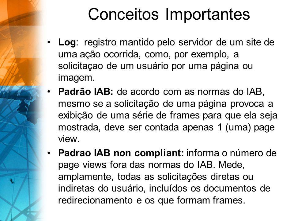 Conceitos Importantes Log: registro mantido pelo servidor de um site de uma ação ocorrida, como, por exemplo, a solicitaçao de um usuário por uma página ou imagem.