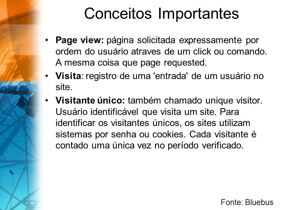 Conceitos Importantes Page view: página solicitada expressamente por ordem do usuário atraves de um click ou comando. A mesma coisa que page requested