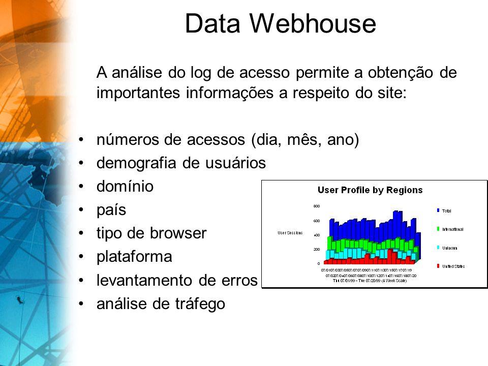 Data Webhouse A análise do log de acesso permite a obtenção de importantes informações a respeito do site: números de acessos (dia, mês, ano) demografia de usuários domínio país tipo de browser plataforma levantamento de erros análise de tráfego