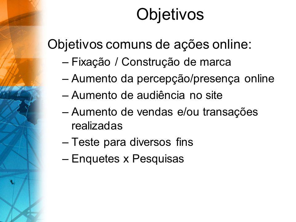 Objetivos Objetivos comuns de ações online: –Fixação / Construção de marca –Aumento da percepção/presença online –Aumento de audiência no site –Aumento de vendas e/ou transações realizadas –Teste para diversos fins –Enquetes x Pesquisas