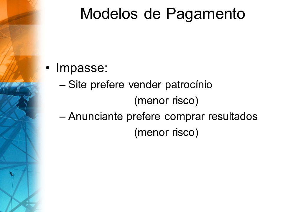 Modelos de Pagamento Impasse: –Site prefere vender patrocínio (menor risco) –Anunciante prefere comprar resultados (menor risco)