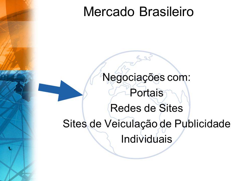 Mercado Brasileiro Negociações com: Portais Redes de Sites Sites de Veiculação de Publicidade Individuais