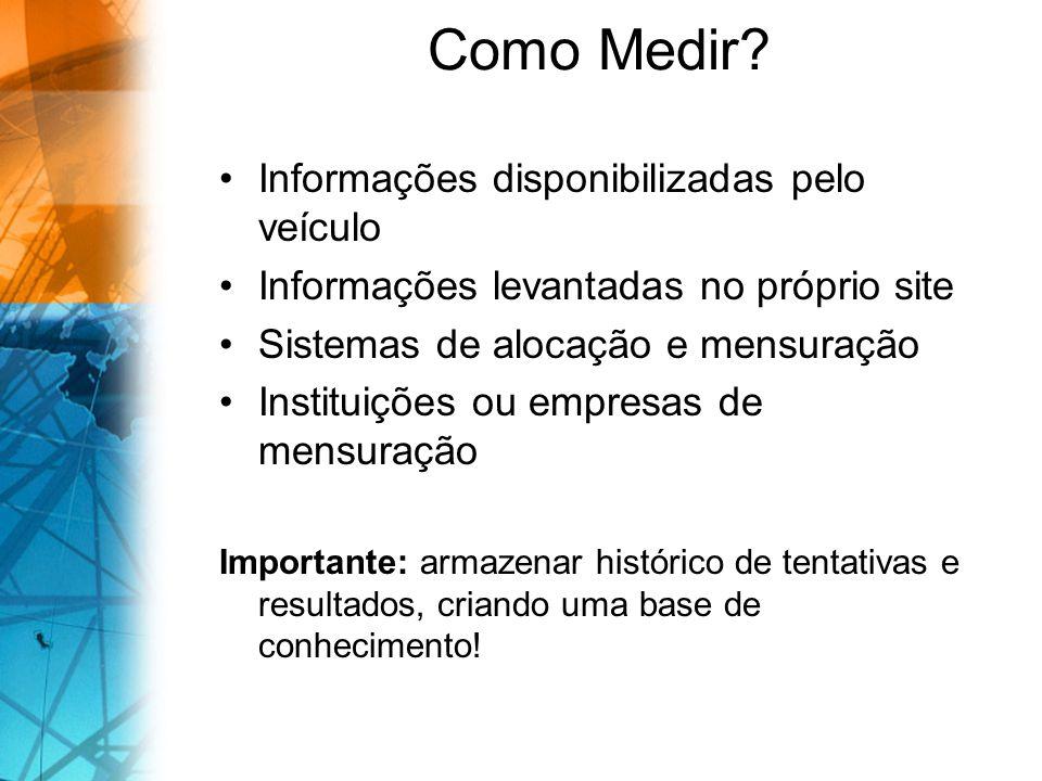 Como Medir? Informações disponibilizadas pelo veículo Informações levantadas no próprio site Sistemas de alocação e mensuração Instituições ou empresa
