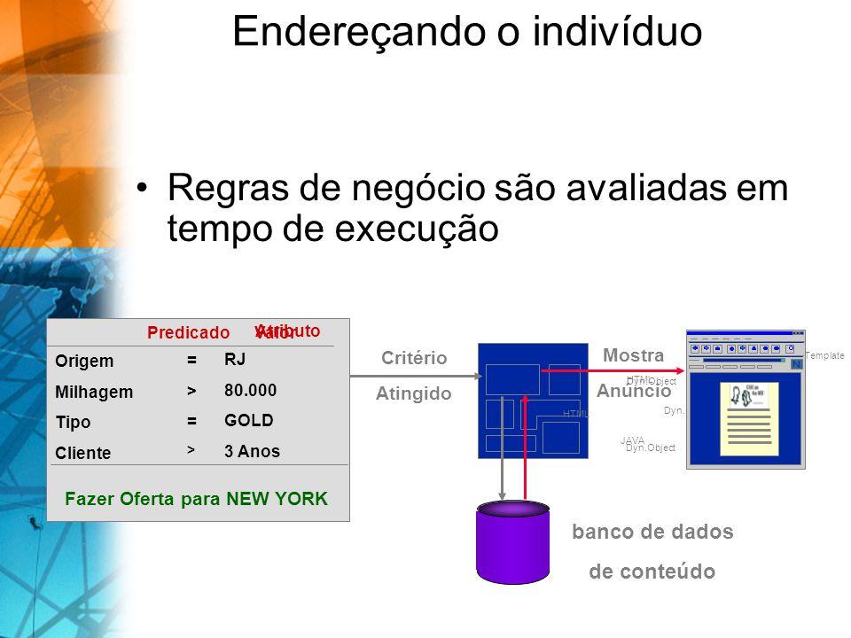 Endereçando o indivíduo Application Template HTML JAVA Dyn.Object HTML Critério Atingido Mostra Anúncio banco de dados de conteúdo Origem Milhagem Tipo Cliente =>=>=>=> RJ 80.000 GOLD 3 Anos Fazer Oferta para NEW YORK Atributo PredicadoValor Regras de negócio são avaliadas em tempo de execução