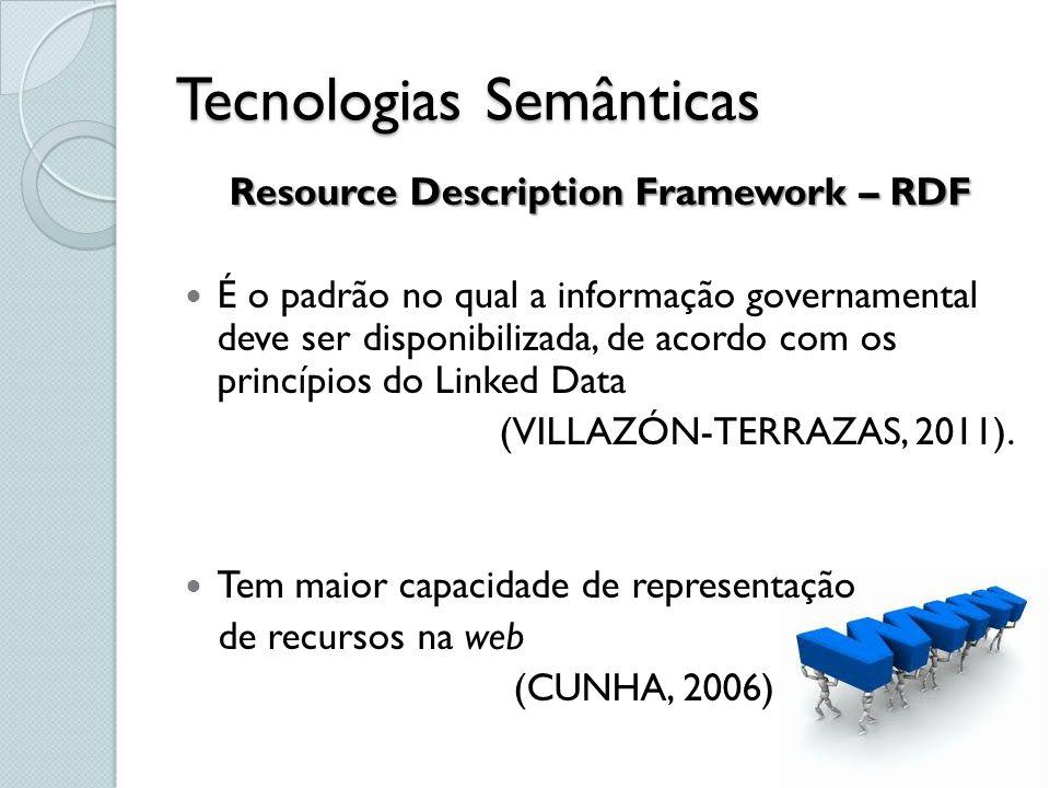 Tecnologias Semânticas Resource Description Framework – RDF É o padrão no qual a informação governamental deve ser disponibilizada, de acordo com os p