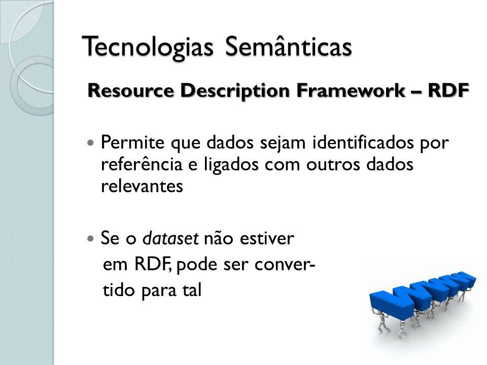 Tecnologias Semânticas Resource Description Framework – RDF Permite que dados sejam identificados por referência e ligados com outros dados relevantes