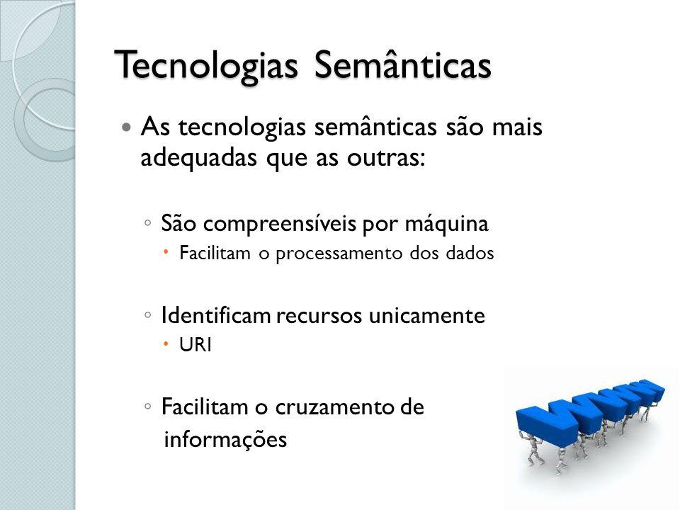 Tecnologias Semânticas As tecnologias semânticas são mais adequadas que as outras (cont.): Têm maior expressividade Possuem sintaxe padronizada para representação de recursos Não são ambíguas Permite a ligação com outros datasets a partir de URIs (MAALI et.