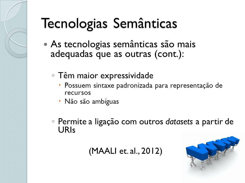 Tecnologias Semânticas As tecnologias semânticas são mais adequadas que as outras (cont.): Permitem o uso de vocabulários conhecidos, facilitando a descrição e reuso dos dados Semântica + contexto