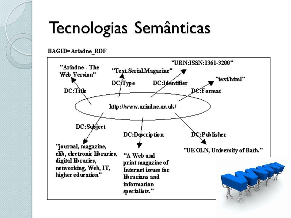 As tecnologias semânticas são mais adequadas que as outras (cont.): Podem conter informações sobre a proveniência dos dados (MAALI et.