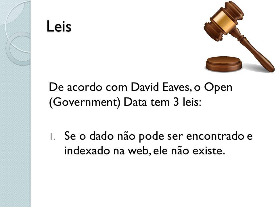 Leis De acordo com David Eaves, o Open (Government) Data tem 3 leis: 1. Se o dado não pode ser encontrado e indexado na web, ele não existe.