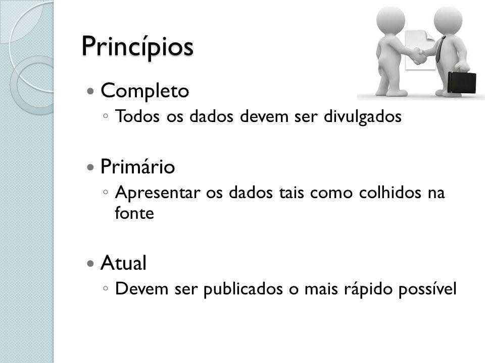 Princípios Completo Todos os dados devem ser divulgados Primário Apresentar os dados tais como colhidos na fonte Atual Devem ser publicados o mais ráp