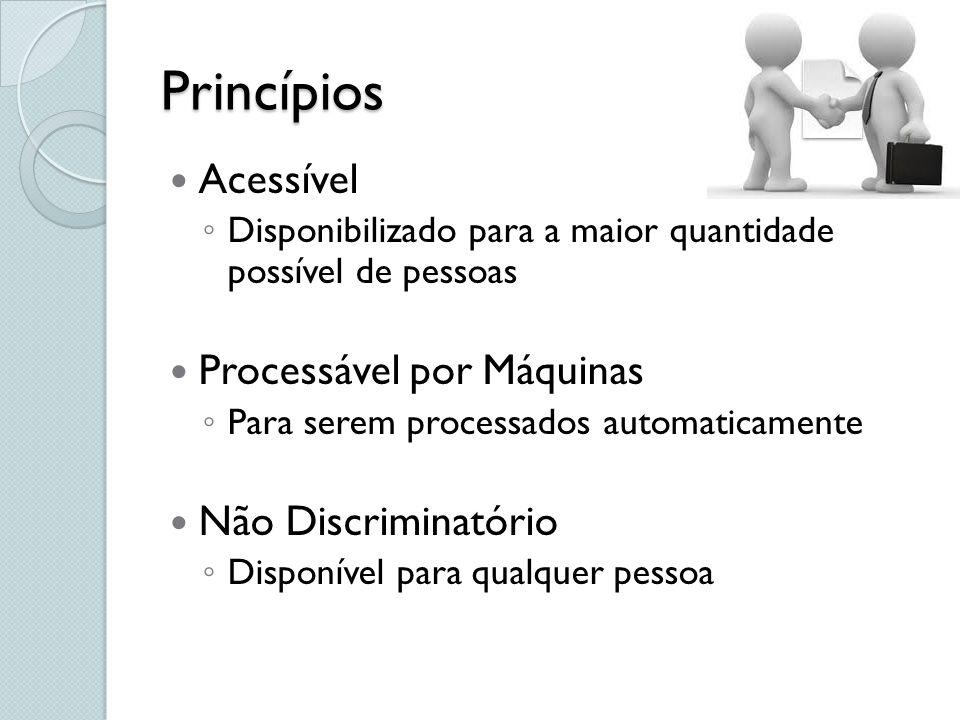 Princípios Acessível Disponibilizado para a maior quantidade possível de pessoas Processável por Máquinas Para serem processados automaticamente Não D