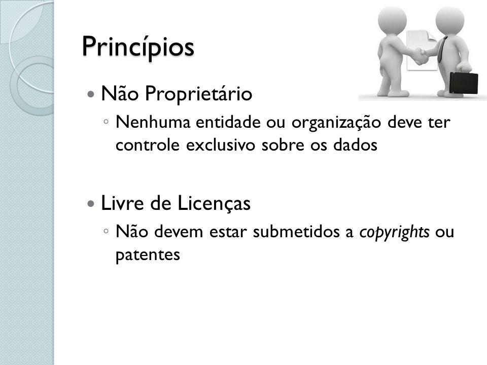 Princípios Não Proprietário Nenhuma entidade ou organização deve ter controle exclusivo sobre os dados Livre de Licenças Não devem estar submetidos a