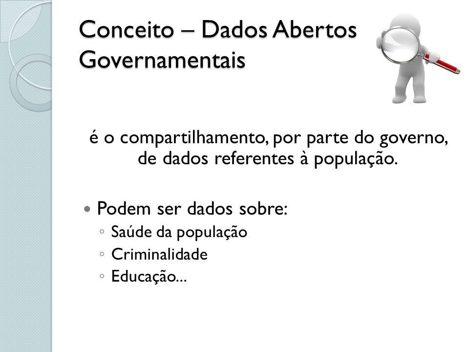 Conceito – Dados Abertos Governamentais é o compartilhamento, por parte do governo, de dados referentes à população. Podem ser dados sobre: Saúde da p