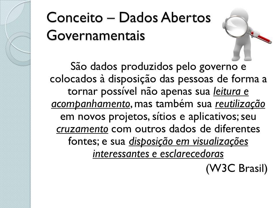 Conceito – Dados Abertos Governamentais São dados produzidos pelo governo e colocados à disposição das pessoas de forma a tornar possível não apenas s
