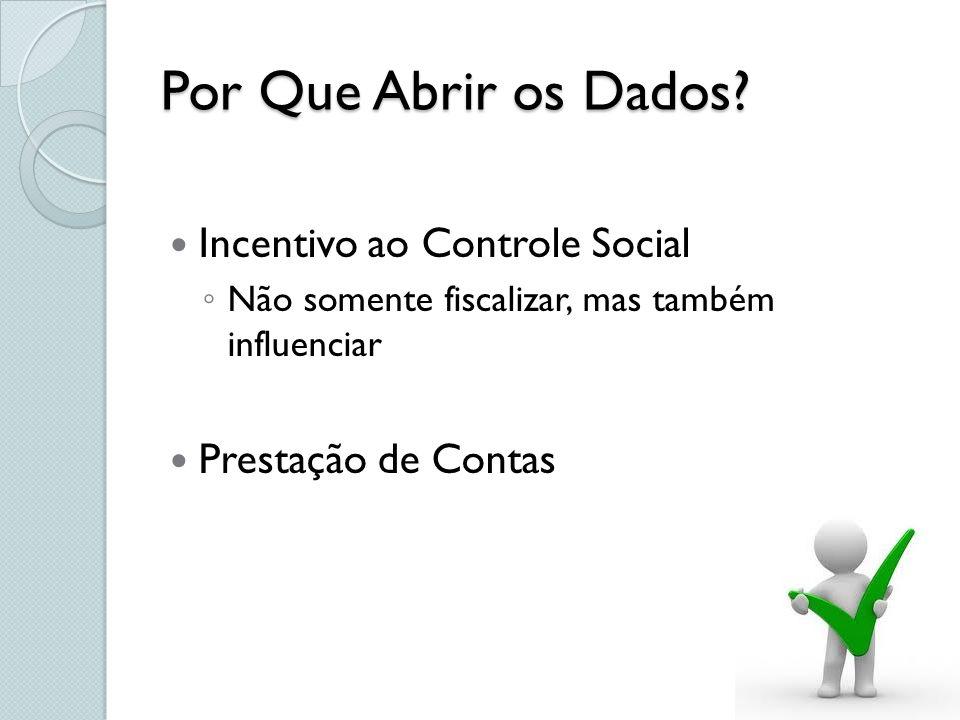 Por Que Abrir os Dados? Incentivo ao Controle Social Não somente fiscalizar, mas também influenciar Prestação de Contas