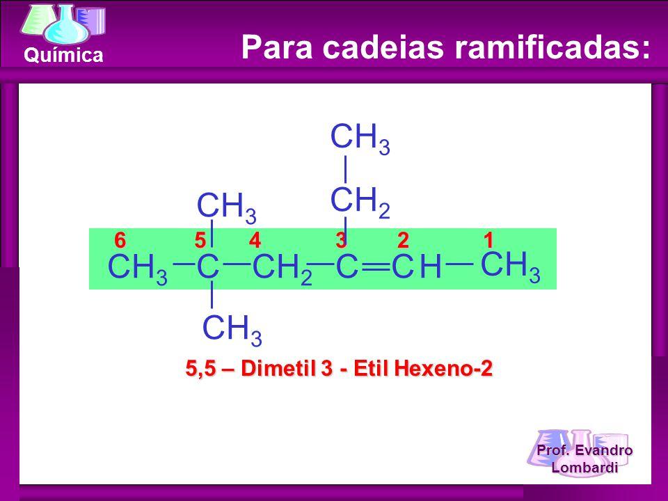 Prof. Evandro Lombardi Química Para cadeias ramificadas: 6 5 4 3 2 1 6 5 4 3 2 1 5,5 – Dimetil 3 - Etil Hexeno-2 CH 3 CCH 2 CCH 3 H C CH 2