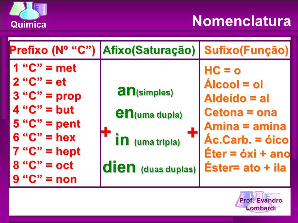 Prof. Evandro Lombardi Química Nomenclatura Prefixo (Nº C) Prefixo (Nº C)Afixo(Saturação)Sufixo(Função) 1 C = met 2 C = et 3 C = prop 4 C = but 5 C =