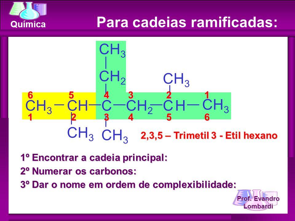 Prof. Evandro Lombardi Química CH 3 CHCCH 2 CH 3 H C CH 2 1º Encontrar a cadeia principal: 2º Numerar os carbonos: 3º Dar o nome em ordem de complexib