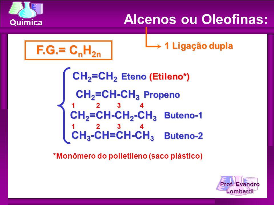Prof. Evandro Lombardi Química Alcenos ou Oleofinas: F.G.= C n H 2n 1 Ligação dupla CH 2 =CH 2 Eteno (Etileno*) CH 2 =CH-CH 3 Propeno CH 2 =CH-CH 2 -C