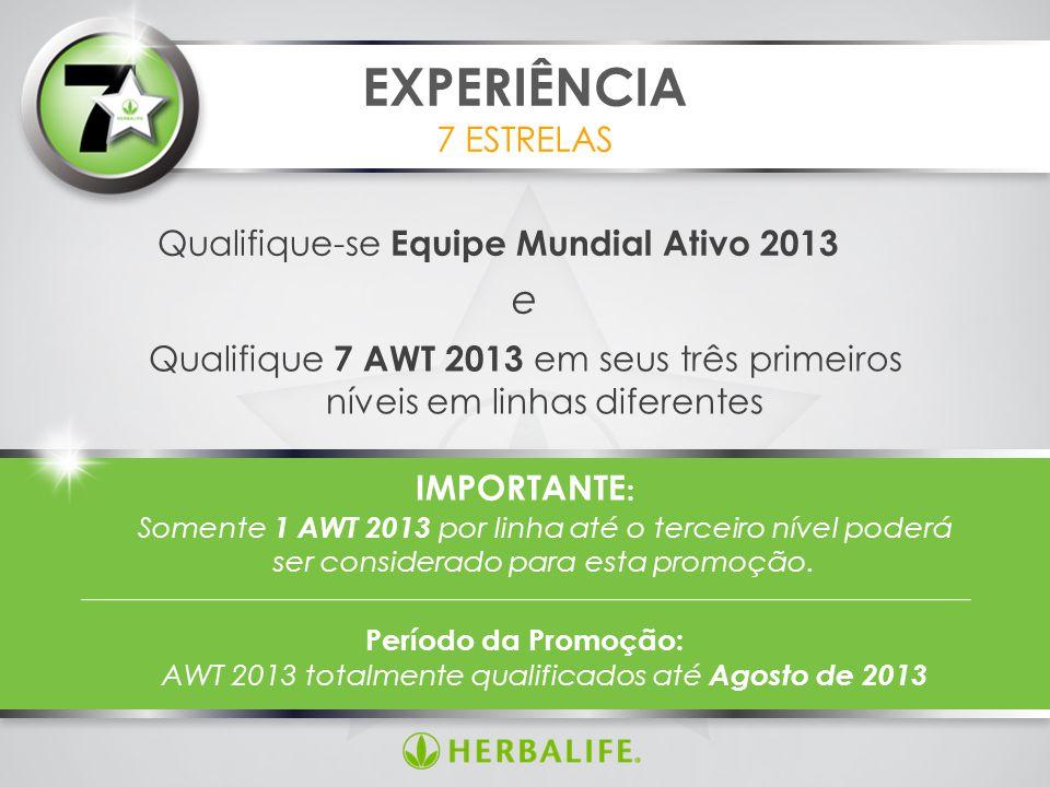 Qualifique-se Equipe Mundial Ativo 2013 e EXPERIÊNCIA 7 ESTRELAS Qualifique 7 AWT 2013 em seus três primeiros níveis em linhas diferentes IMPORTANTE :