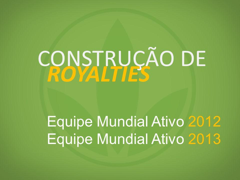 CONSTRUÇÃO DE ROYALTIES Equipe Mundial Ativo 2012 Equipe Mundial Ativo 2013