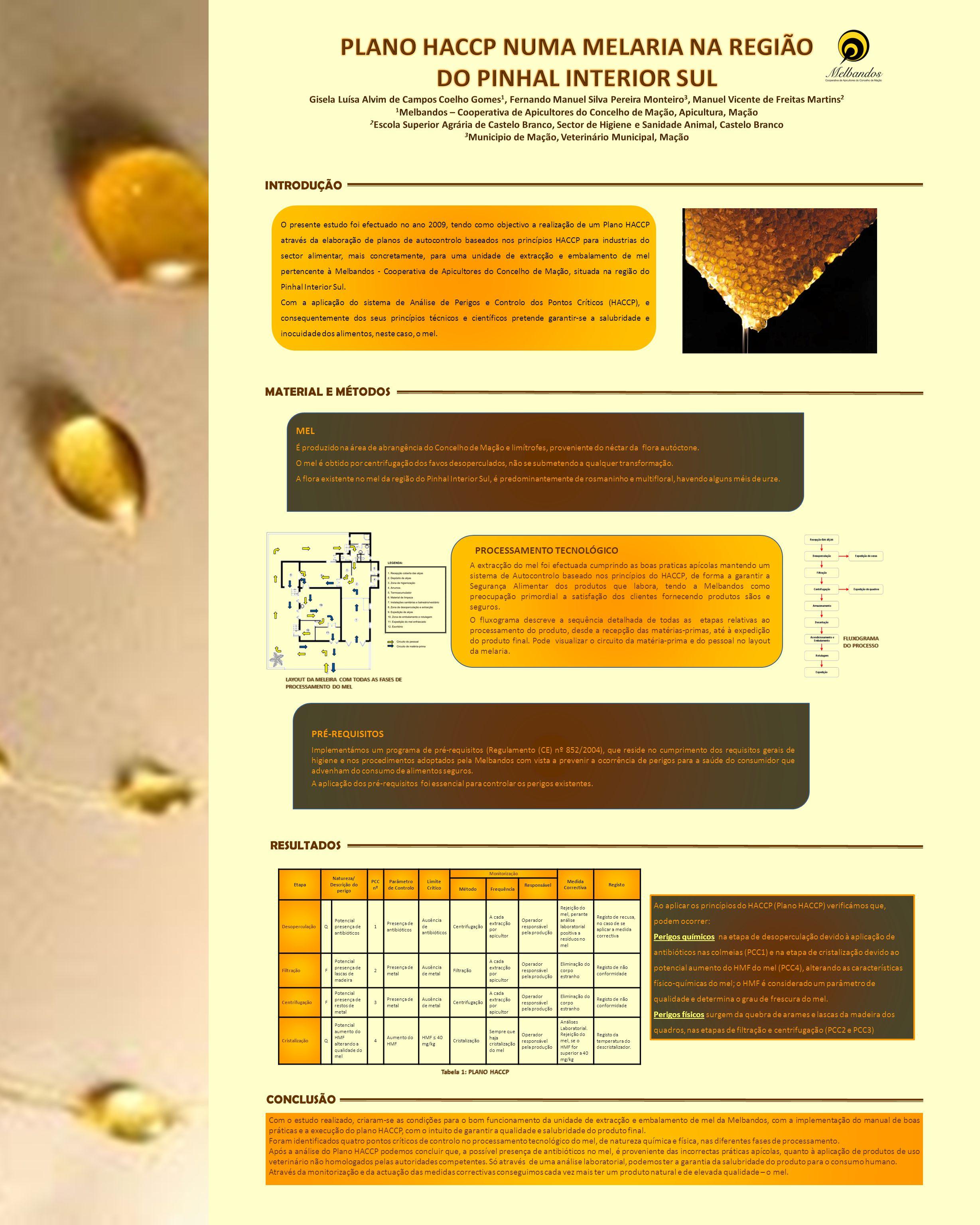INTRODUÇÃO MATERIAL E MÉTODOS RESULTADOS CONCLUSÃO MEL É produzido na área de abrangência do Concelho de Mação e limítrofes, proveniente do néctar da flora autóctone.