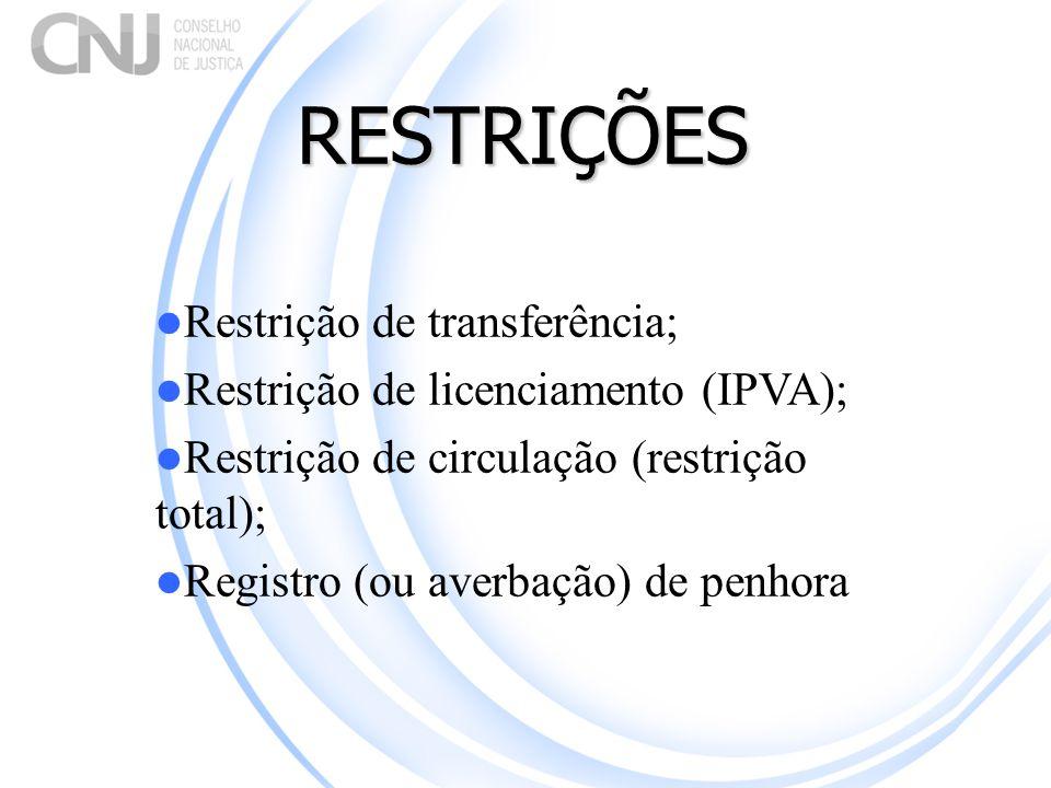 RESTRIÇÕES Restrição de transferência; Restrição de licenciamento (IPVA); Restrição de circulação (restrição total); Registro (ou averbação) de penhor