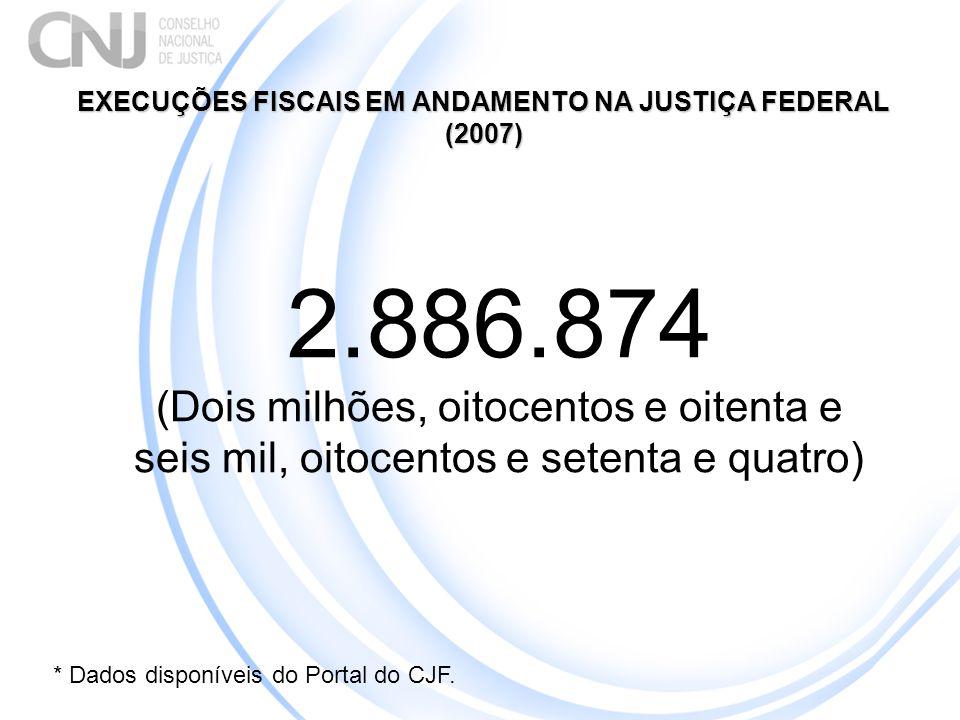 EXECUÇÕES FISCAIS EM ANDAMENTO NA JUSTIÇA FEDERAL (2007) 2.886.874 (Dois milhões, oitocentos e oitenta e seis mil, oitocentos e setenta e quatro) * Da