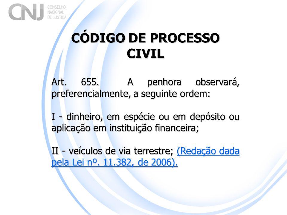 CÓDIGO DE PROCESSO CIVIL Art. 655. A penhora observará, preferencialmente, a seguinte ordem: I - dinheiro, em espécie ou em depósito ou aplicação em i