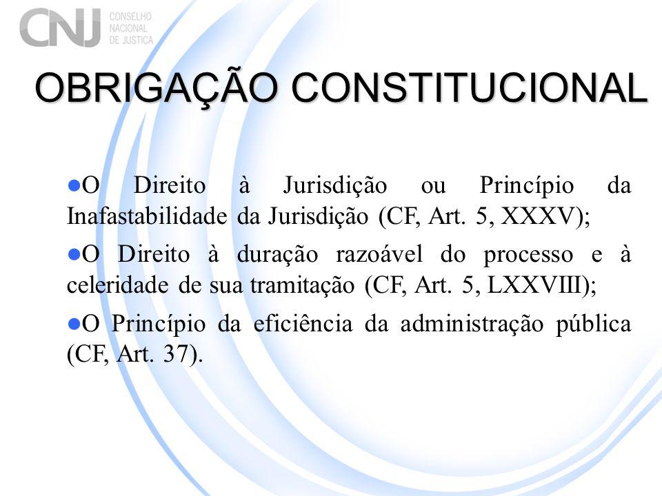 OBRIGAÇÃO CONSTITUCIONAL O Direito à Jurisdição ou Princípio da Inafastabilidade da Jurisdição (CF, Art. 5, XXXV); O Direito à duração razoável do pro