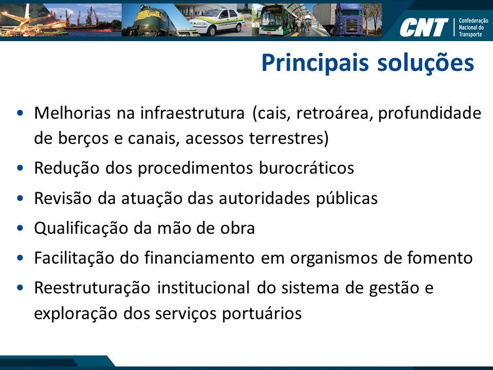 Melhorias na infraestrutura (cais, retroárea, profundidade de berços e canais, acessos terrestres) Redução dos procedimentos burocráticos Revisão da a