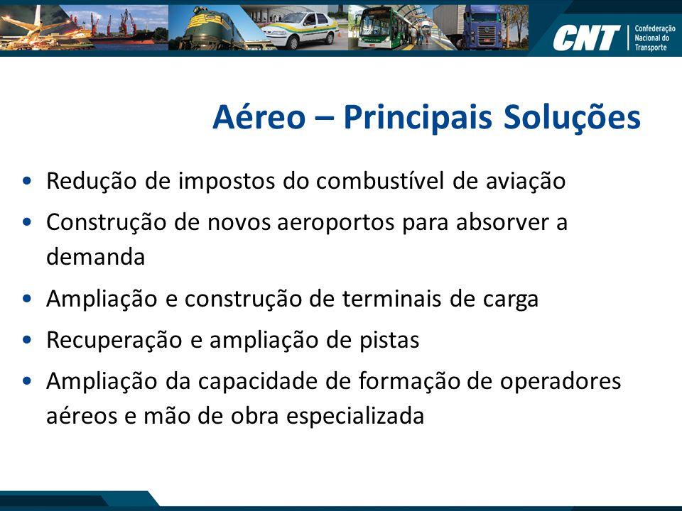 Aéreo – Principais Soluções Redução de impostos do combustível de aviação Construção de novos aeroportos para absorver a demanda Ampliação e construçã