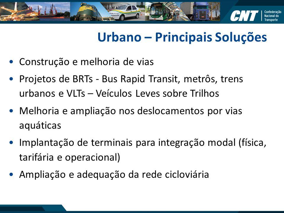 Urbano – Principais Soluções Construção e melhoria de vias Projetos de BRTs - Bus Rapid Transit, metrôs, trens urbanos e VLTs – Veículos Leves sobre T