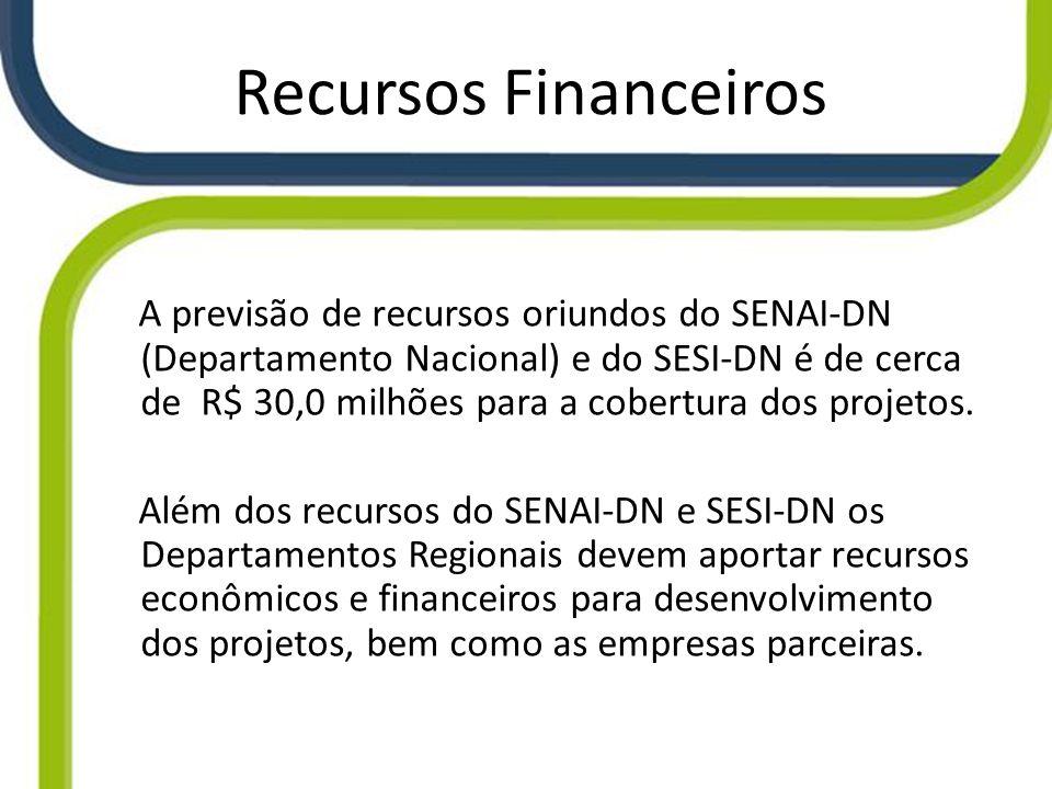 Recursos Financeiros A previsão de recursos oriundos do SENAI-DN (Departamento Nacional) e do SESI-DN é de cerca de R$ 30,0 milhões para a cobertura d