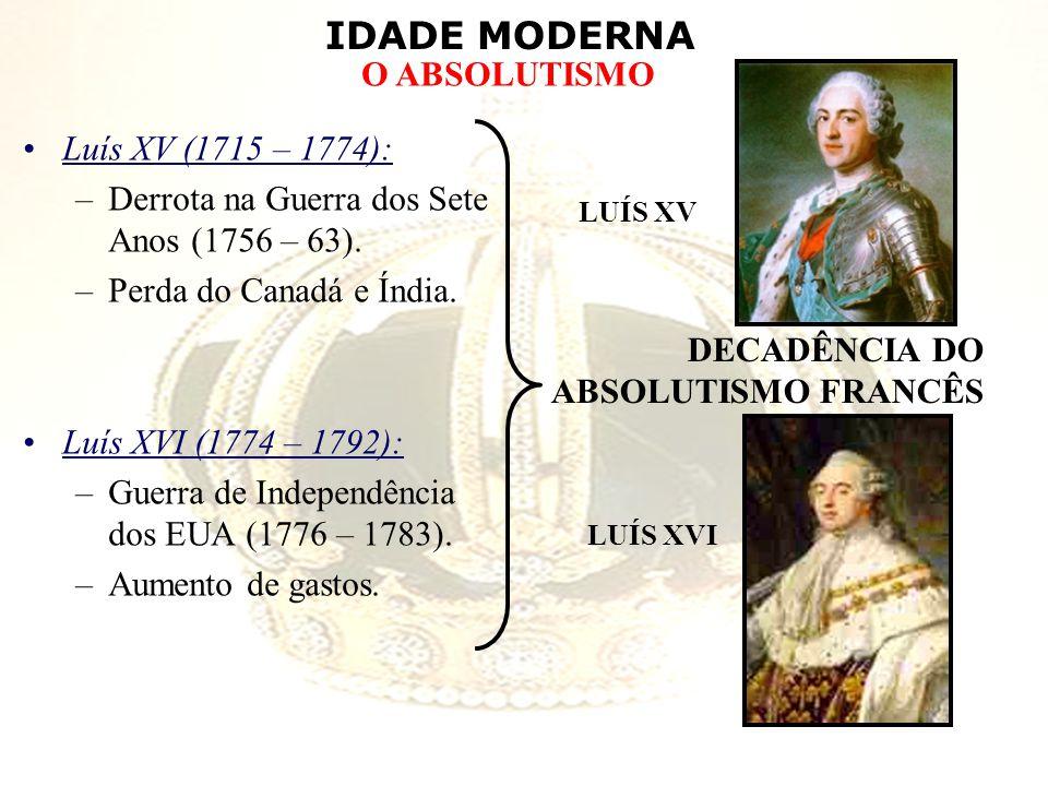 IDADE MODERNA O ABSOLUTISMO Luís XV (1715 – 1774): –Derrota na Guerra dos Sete Anos (1756 – 63). –Perda do Canadá e Índia. Luís XVI (1774 – 1792): –Gu