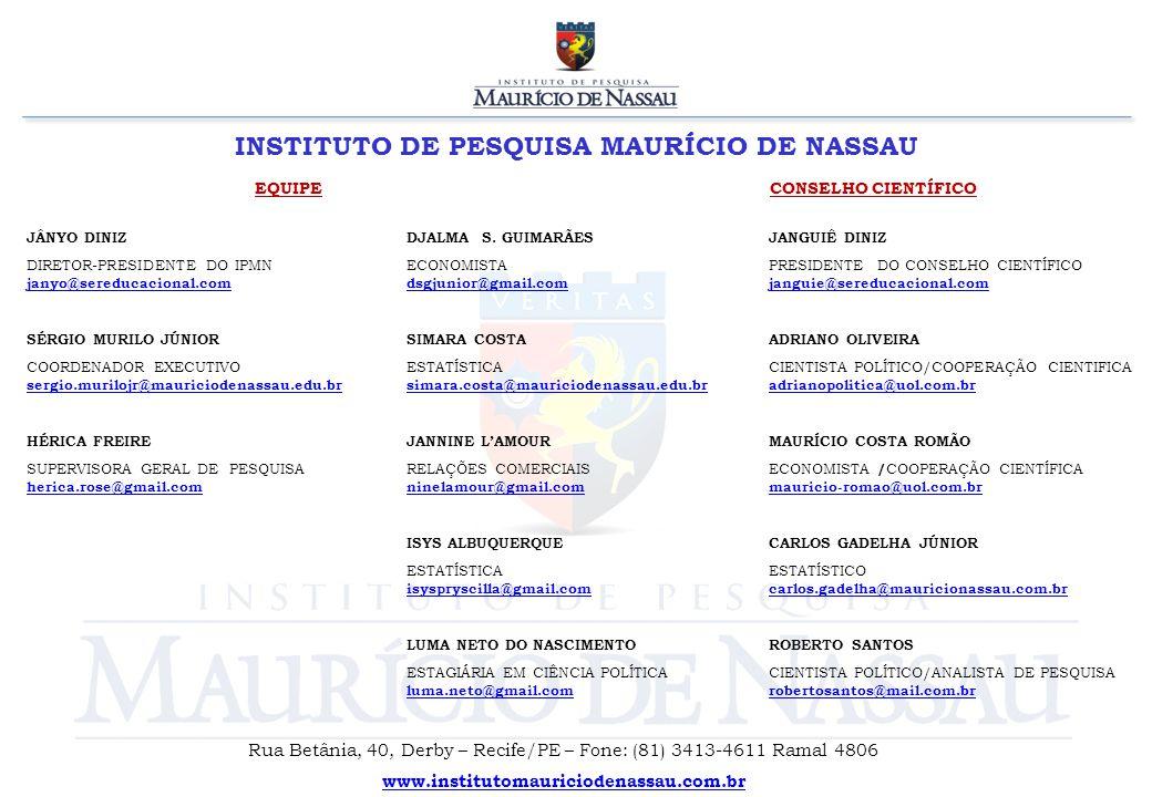 Rua Betânia, 40, Derby – Recife/PE – Fone: (81) 3413-4611 Ramal 4806 www.institutomauriciodenassau.com.br JÂNYO DINIZ DIRETOR-PRESIDENTE DO IPMN janyo@sereducacional.com SÉRGIO MURILO JÚNIOR COORDENADOR EXECUTIVO sergio.murilojr@mauriciodenassau.edu.br HÉRICA FREIRE SUPERVISORA GERAL DE PESQUISA herica.rose@gmail.com JANGUIÊ DINIZ PRESIDENTE DO CONSELHO CIENTÍFICO janguie@sereducacional.com ADRIANO OLIVEIRA CIENTISTA POLÍTICO/COOPERAÇÃO CIENTIFICA adrianopolitica@uol.com.br MAURÍCIO COSTA ROMÃO ECONOMISTA / COOPERAÇÃO CIENTÍFICA mauricio-romao@uol.com.br CARLOS GADELHA JÚNIOR ESTATÍSTICO carlos.gadelha@mauricionassau.com.br ROBERTO SANTOS CIENTISTA POLÍTICO/ANALISTA DE PESQUISA robertosantos@mail.com.br DJALMA S.