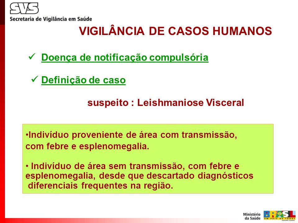 VIGILÂNCIA DE CASOS HUMANOS Doença de notificação compulsória Definição de caso Caso suspeito : Leishmaniose Visceral Indivíduo proveniente de área com transmissão, com febre e esplenomegalia.