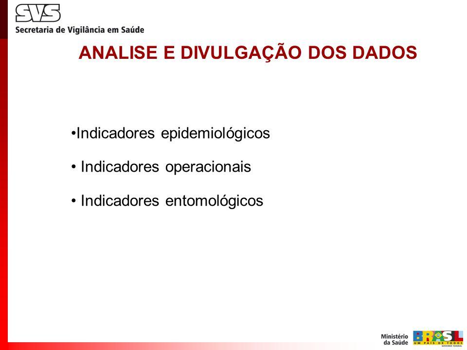 ANALISE E DIVULGAÇÃO DOS DADOS Indicadores epidemiológicos Indicadores operacionais Indicadores entomológicos