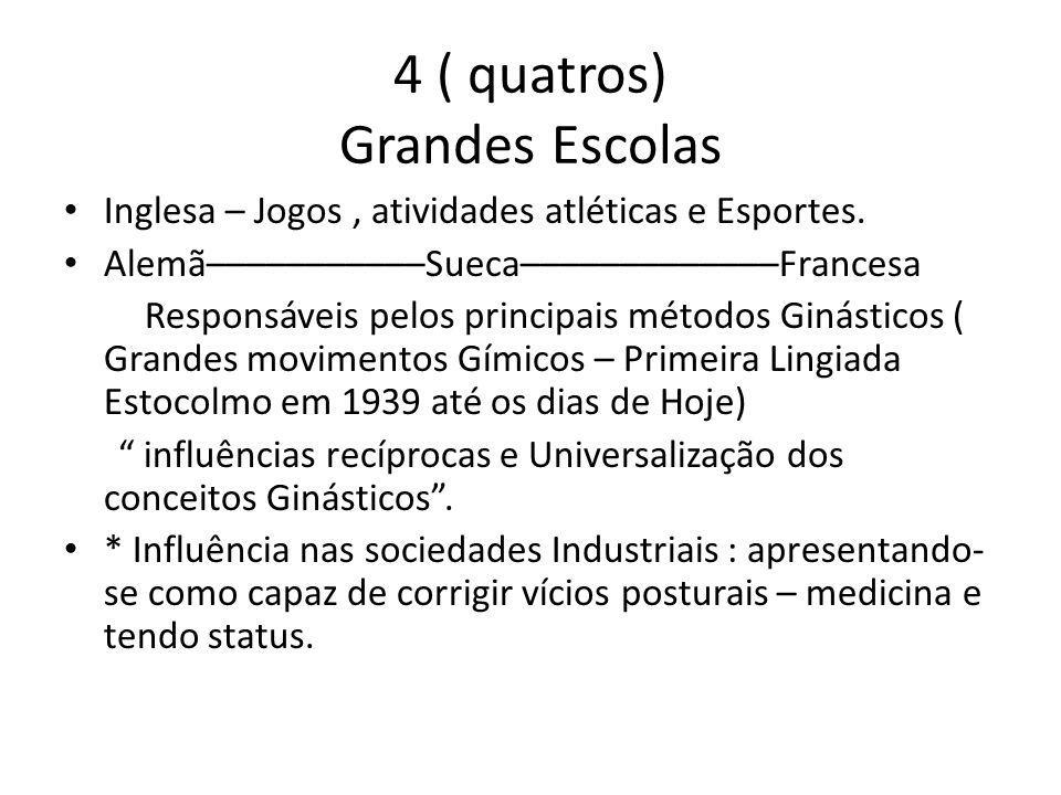 4 ( quatros) Grandes Escolas Inglesa – Jogos, atividades atléticas e Esportes.