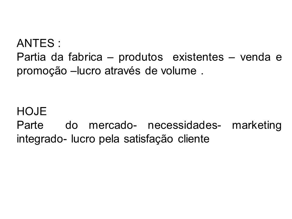 ANTES : Partia da fabrica – produtos existentes – venda e promoção –lucro através de volume.