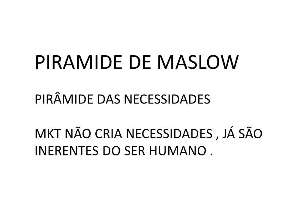 PIRAMIDE DE MASLOW PIRÂMIDE DAS NECESSIDADES MKT NÃO CRIA NECESSIDADES, JÁ SÃO INERENTES DO SER HUMANO.