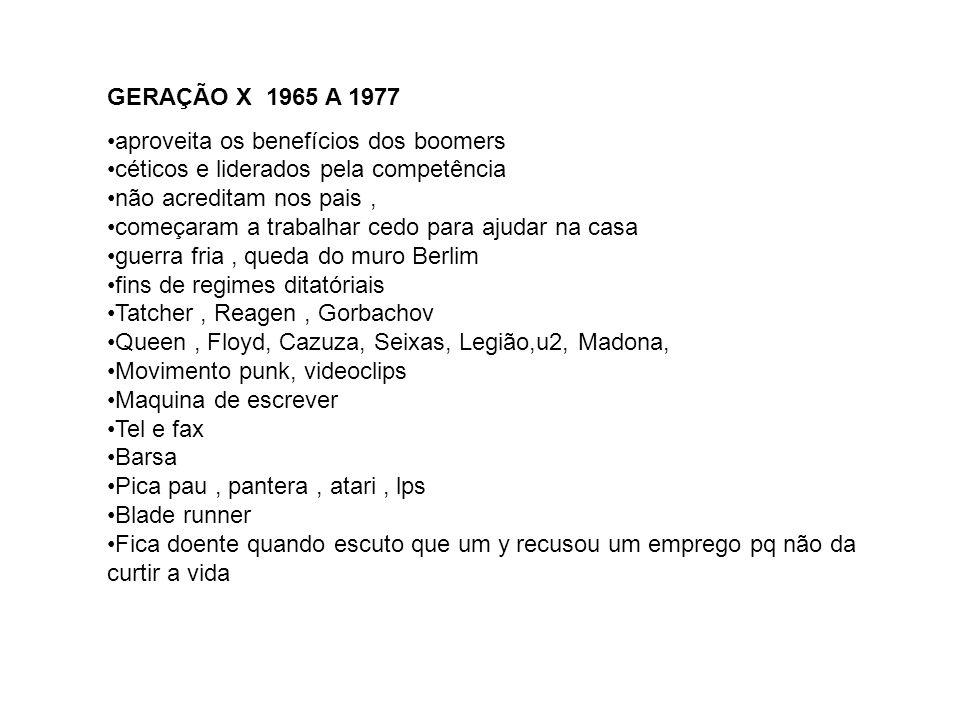 GERAÇÃO X 1965 A 1977 aproveita os benefícios dos boomers céticos e liderados pela competência não acreditam nos pais, começaram a trabalhar cedo para ajudar na casa guerra fria, queda do muro Berlim fins de regimes ditatóriais Tatcher, Reagen, Gorbachov Queen, Floyd, Cazuza, Seixas, Legião,u2, Madona, Movimento punk, videoclips Maquina de escrever Tel e fax Barsa Pica pau, pantera, atari, lps Blade runner Fica doente quando escuto que um y recusou um emprego pq não da curtir a vida