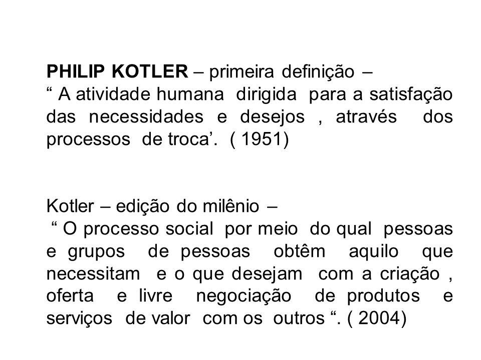 PHILIP KOTLER – primeira definição – A atividade humana dirigida para a satisfação das necessidades e desejos, através dos processos de troca.
