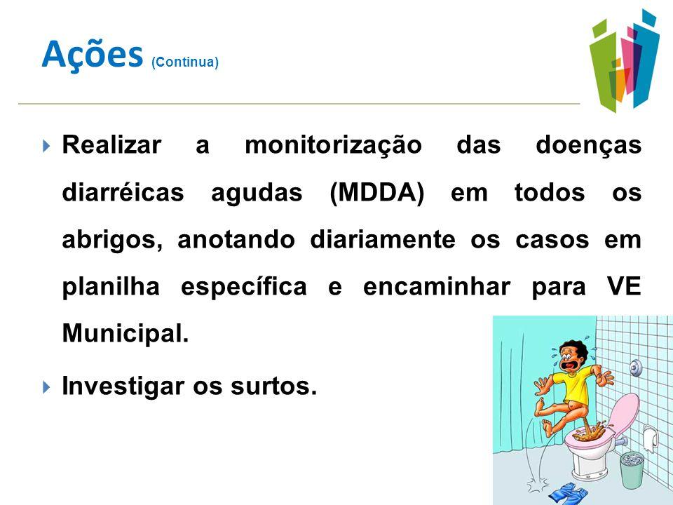 Realizar a monitorização das doenças diarréicas agudas (MDDA) em todos os abrigos, anotando diariamente os casos em planilha específica e encaminhar p
