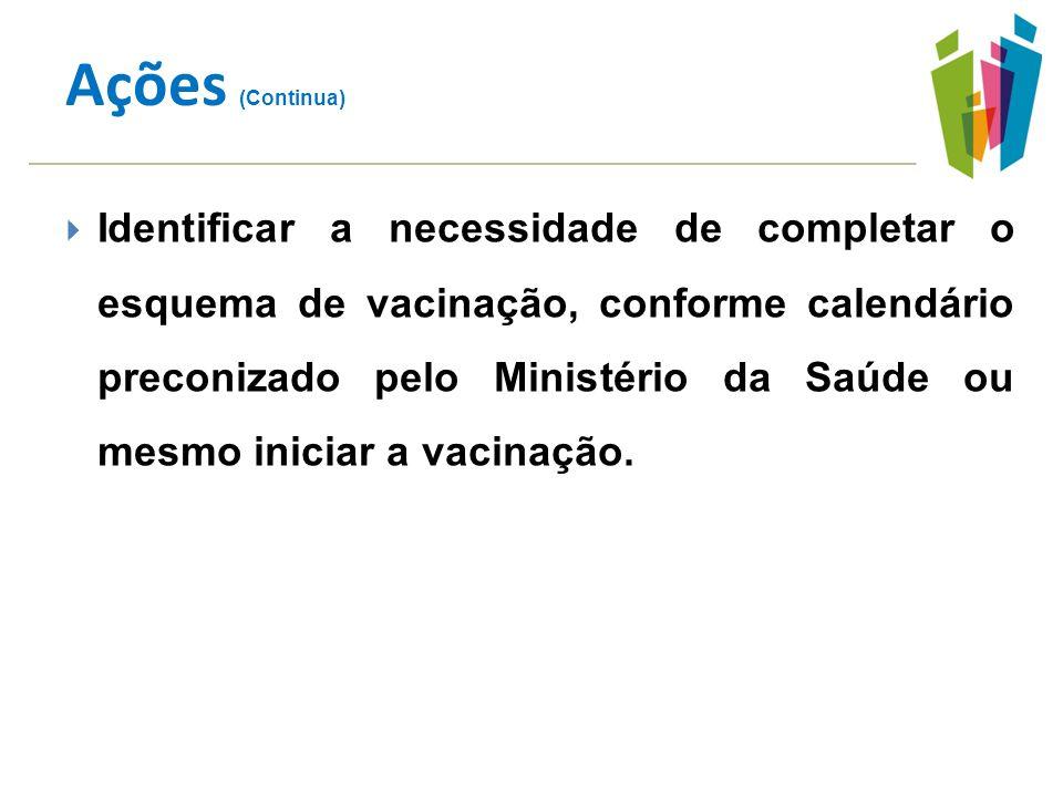 Identificar a necessidade de completar o esquema de vacinação, conforme calendário preconizado pelo Ministério da Saúde ou mesmo iniciar a vacinação.